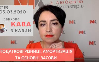 Ранкова КАВА з КАВИН 03.03.2020 випуск 129